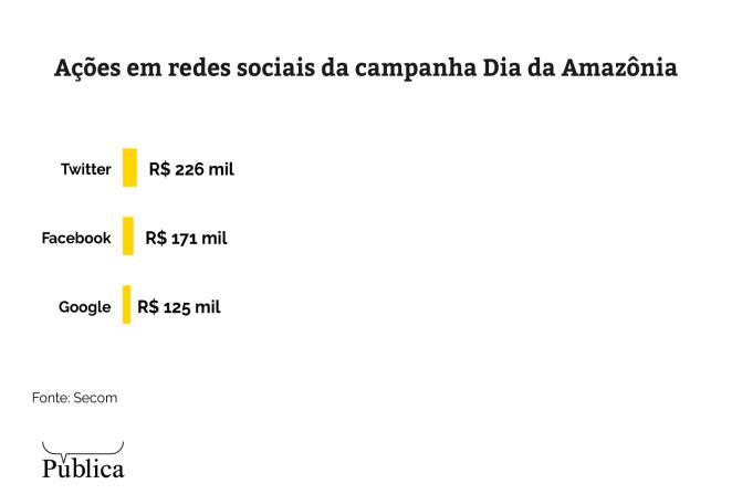 Bruno Fonseca/Agência Pública