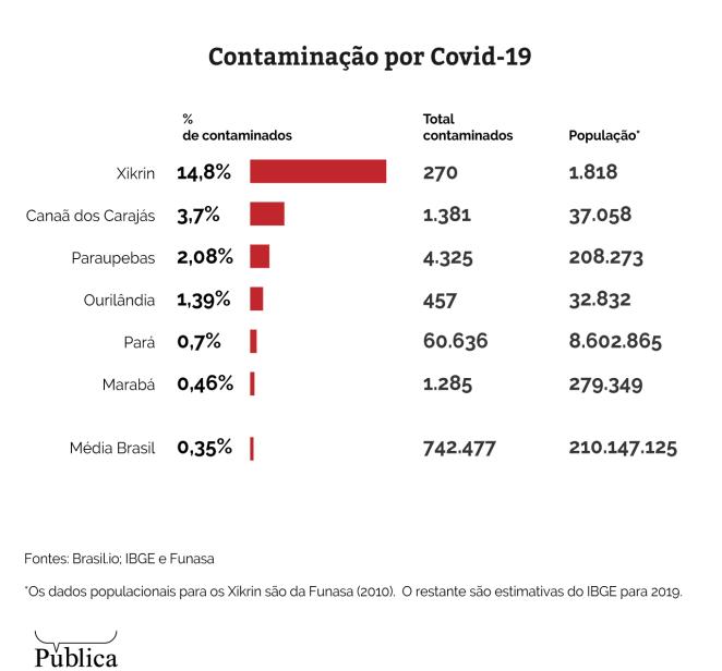 (Larissa Fernandes/Agência Pública)