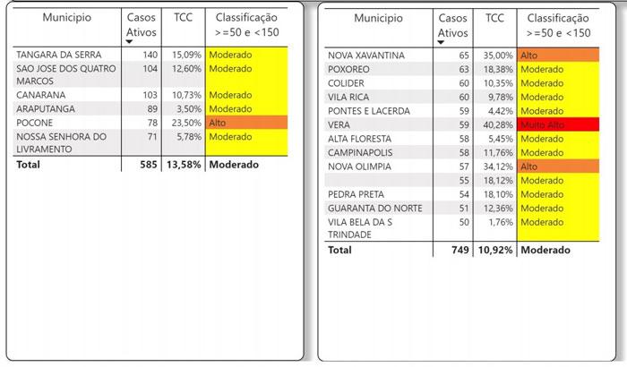 risco-tabela2.jpg