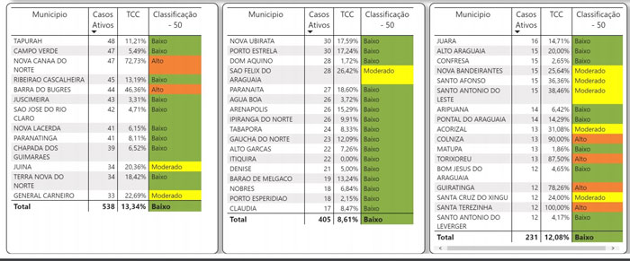 risco-tabela3.jpg