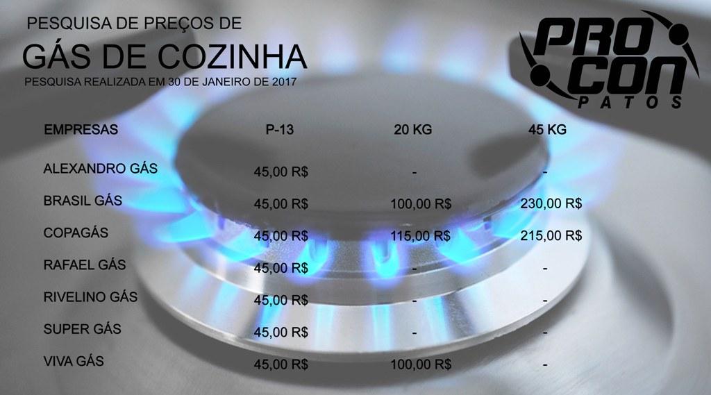 PROCON-Patos divulga pesquisa de preços de gás de cozinha