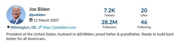 most followed politicians on Twitter 2021