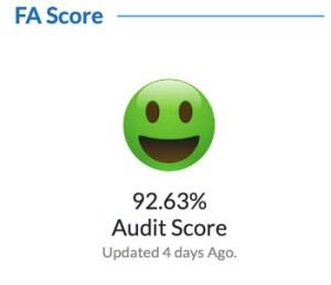 Twitter Audit Score