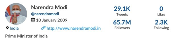 most followed politicians on Twitter