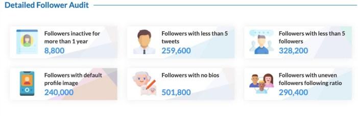 Recep's Twitter followers analysis
