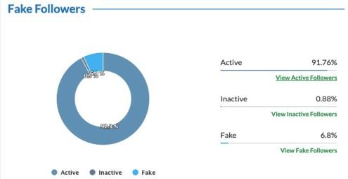 Recep's followers analysis