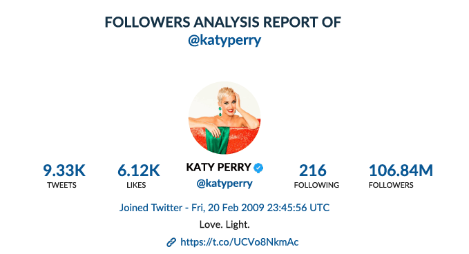 Katy Perry followers analysis