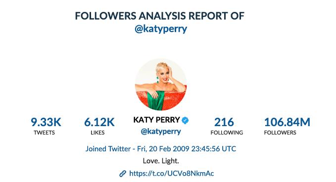 Katy Perry followers analysis