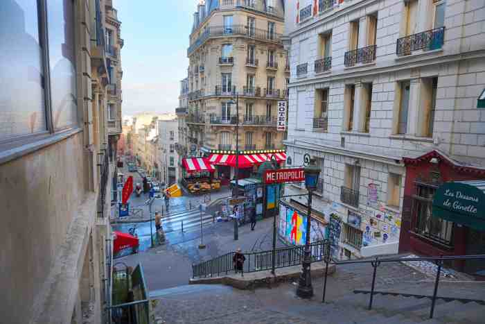 The best streets in Paris you must see