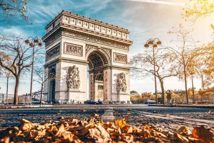The 8th Arrondissement is where to stay in Paris France for shopping
