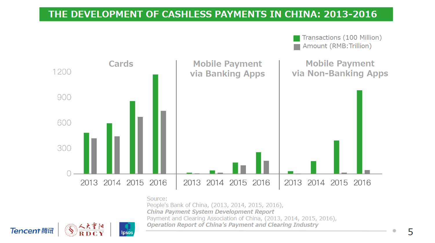 A Cashless Day With Wechat Pay Fomo Pay - Www imagez co