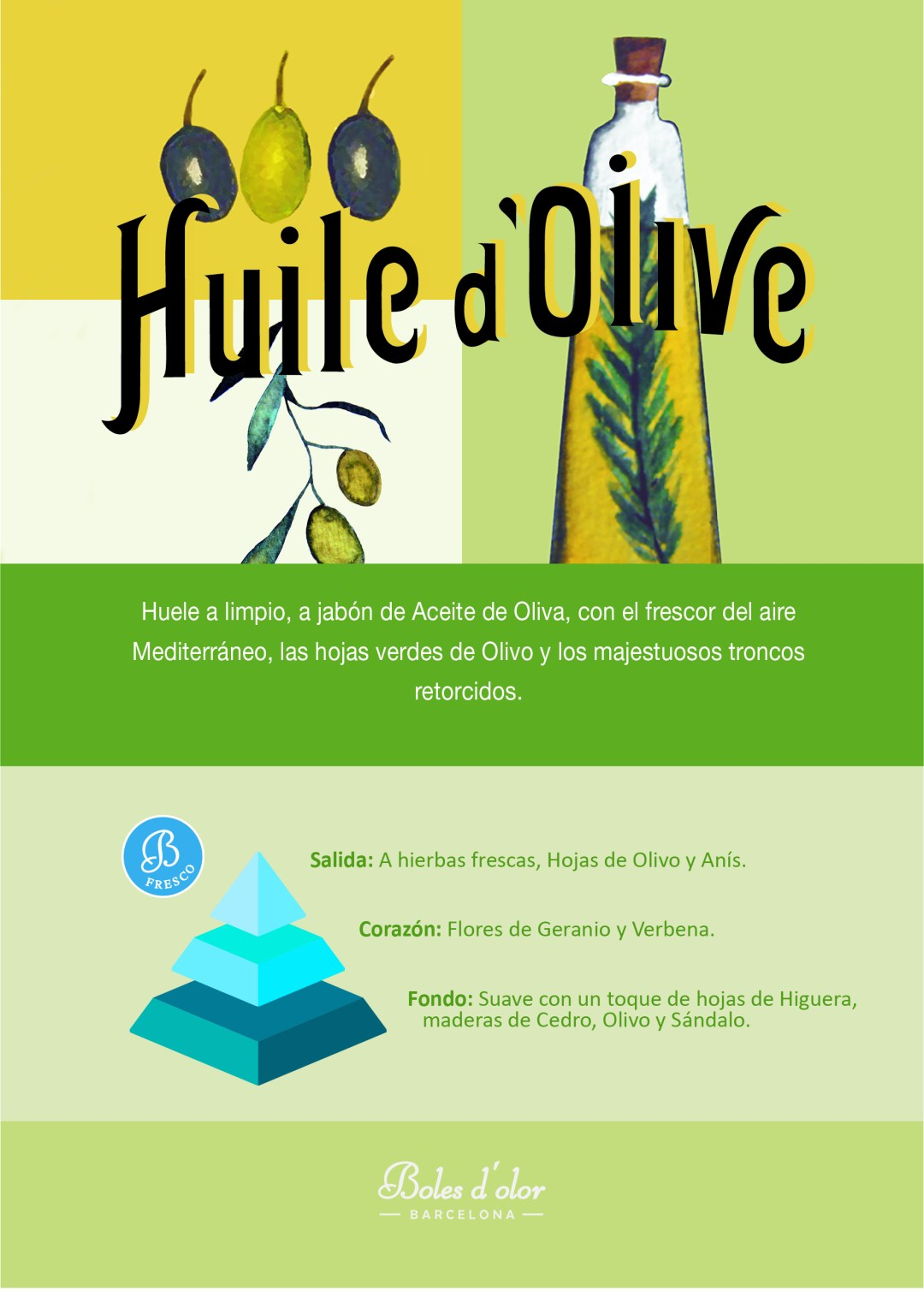 HUILE D OLIVE Piramide Ambients