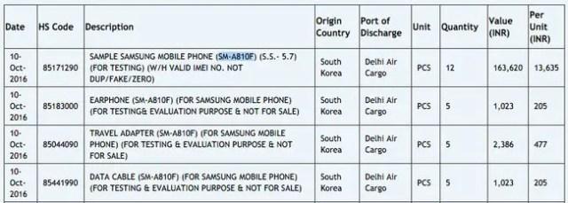 Galaxy A8-fonetimes