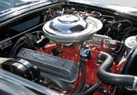 汽車及其零件製造業