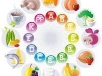 Сбалансированность потребляемых микроэлементов