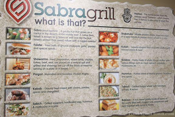 Sabra Descriptors