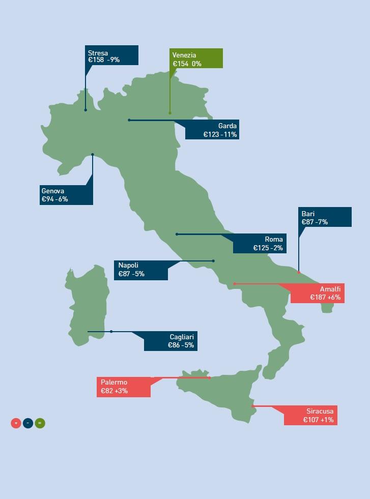 HPI Italian map
