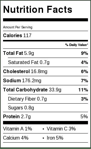 skinny-zucchini-bread-nutrition-facts