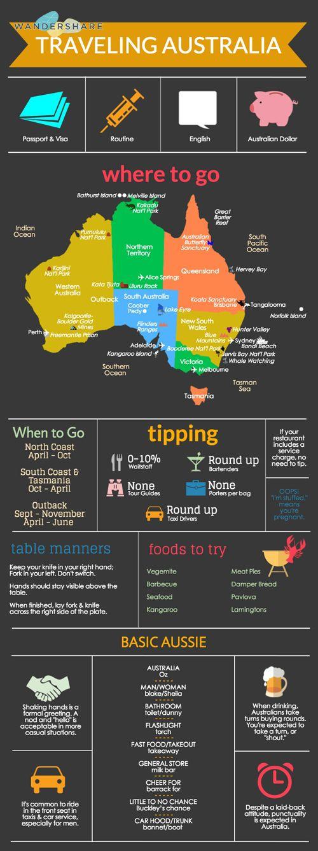 Australia-info