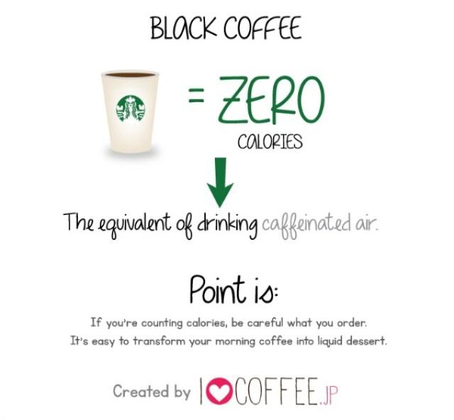 calories-starbucks-coffee