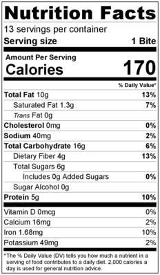 Everyday Energy Bites Label