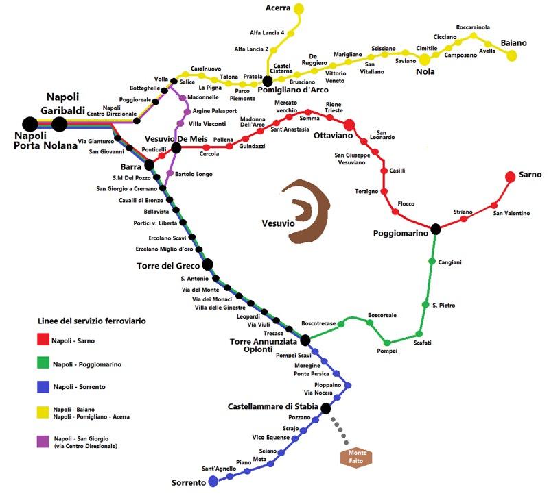 Circumvensia train map Italy Naples