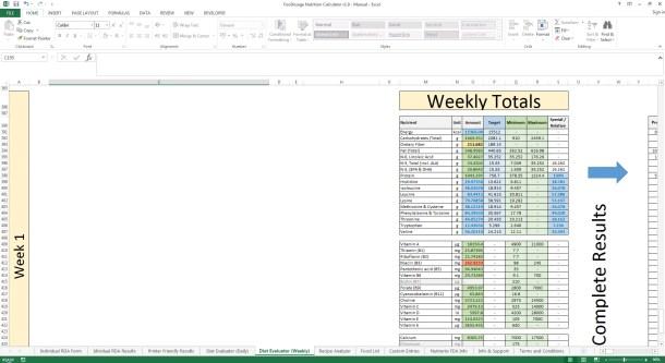 Foodosage Nutrition Calculator - Diet Evaluator (Weekly) Totals