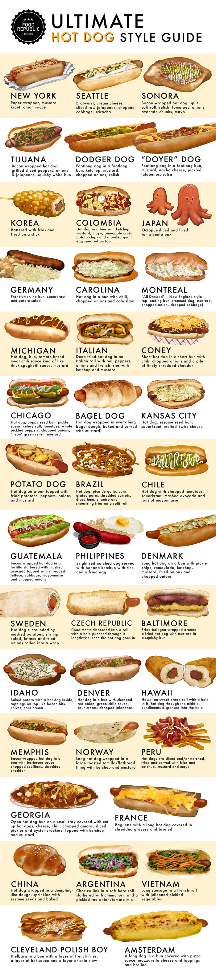 hot_dog_v1