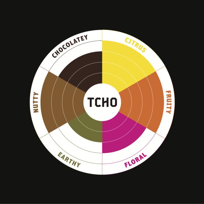Tcho81%FlavorWheel