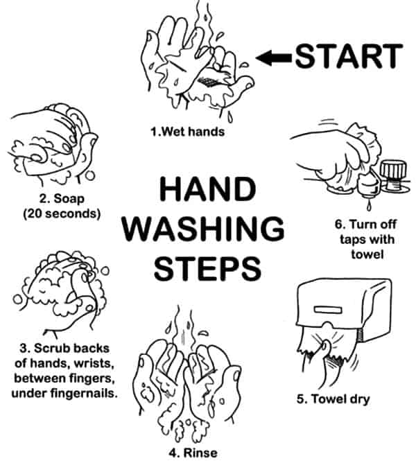 hand washing coloring pages # 7