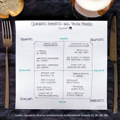 """Milano, 21 mar. (askanews) - La pausa pranzo è una solida certezza per la maggior parte degli italiani: l'80% di loro non la salta mai. Qui però finiscono i denominatori comuni lungo lo Stivale: perchè se guardiamo le abitudini a tavola di metà giornata, si scopre, per esempio che per un 50% la pausa varia a seconda dei giorni e può durare da meno da mezz'ora a 3 ore. Non solo, il cibo non sempre è il protagonista indiscusso: quasi il 50% gli dedica solo una parte del tempo, per poi concentrarsi su altre attività: c'è chi la usa per navigare su Internet (con punte fino al 60% tra gli studenti) chi per usare i social network o per dedicarsi alla lettura. Mentalmente, però, il momento del pranzo è associato in primis al cibo buono: gli italiani a tavola cercano il gusto, vogliono mangiare bene. A scattare la fotografia della pausa pranzo tricolore è una ricerca commissionata a Squadrati da Heineken che sulla pausa pranzo si è molto concentrata in occasione del lancio di un nuovo prodotto nella famiglia delle birre: una bionda analcolica, la Heineken 0.0. La pausa pranzo è, infatti, il momento ideale secondo le indagini di mercato, per spingere le vendite di una birra analcolica perchè in Italia, dove i consumi di birra dal 2016 hanno registrato ritmi di crescita interessanti, a pranzo l'abitudine di bersi una bionda appartiene a pochi. """"L'Italia sta vivendo una primavera della birra - ci ha detto Alfredo Pratolongo, direttore comunicazione e affari istituzionali di Heineken - In Italia si beve birra prevalentemente durante i pasti e questo non è così comune; ma quello che fa specie è che la birra viene consumata molto a cena, specie quando si va fuori, in pizzeria con gli amici, mentre a pranzo poco: parliamo di un 75% contro un 16%. C'è quindi una occasione di consumo che va sfruttata"""". Di qui il lancio anche in Italia di Heineken 0.0, la cui ricetta segue quella tradizionale utilizzata da 140 anni a questa parte ma con un differente processo produttivo come spiega W"""