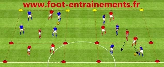 echauffement foot jeu