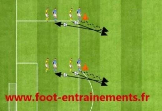 ecole de foot - exercice controle passe retrait
