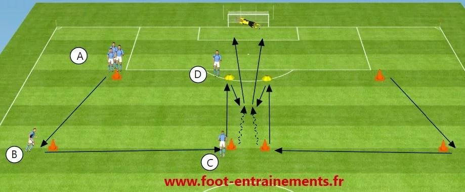 Passe_Appui_Frappe foot entrainements
