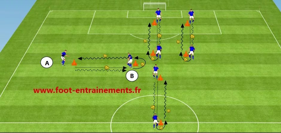 Passe_Sprint-Exercice_Foot