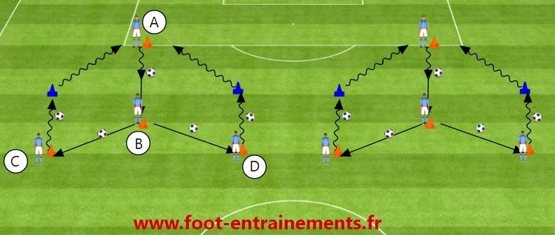 ecole de foot foot-entrainements