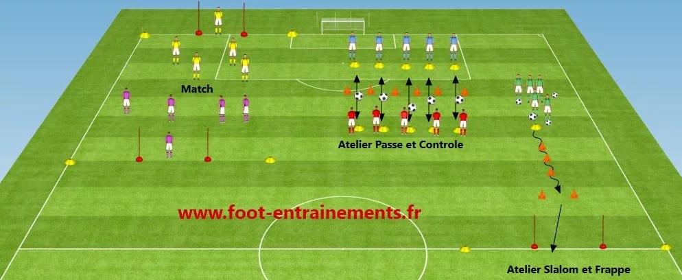 seance ecole de foot U6/U7