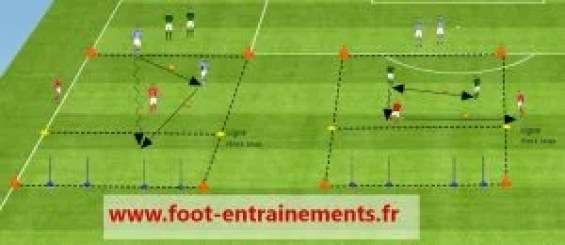 exercice foot defense