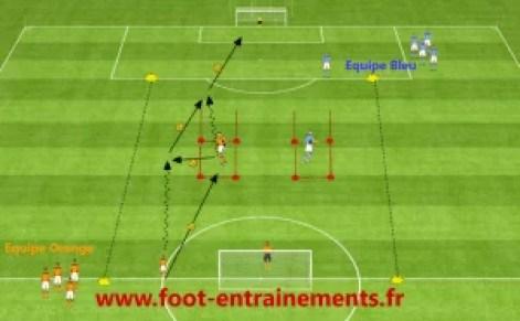 1-2 explosif exercice foot