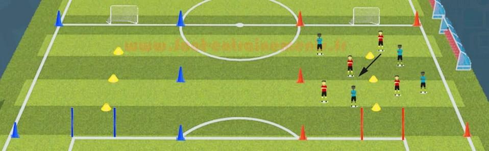Exercice Jeu de foot entrainement pour le jeu en zone