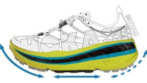 4f36c177885 Can Maximally Cushioned Shoes like the Hoka Relieve Foot Pain