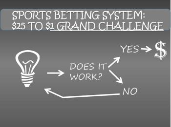 Betting Systems that work