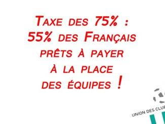 """Illustration article FootballFrance.fr : """"Taxe 75% : 55% des Français prêts à payer à la place des équipes !"""""""