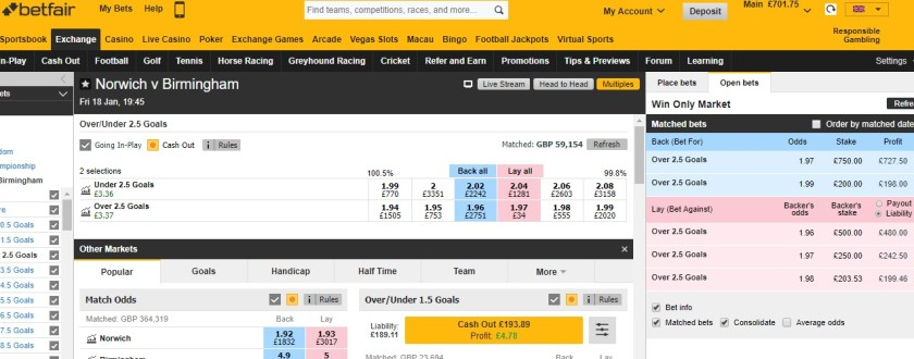 Betfair Football Trading