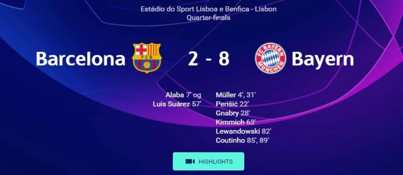2020 Champions League Quarter-Finals Review