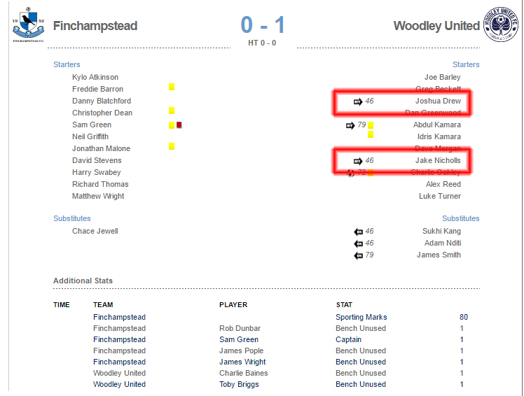 The team sheet posted on the FA's full time website.