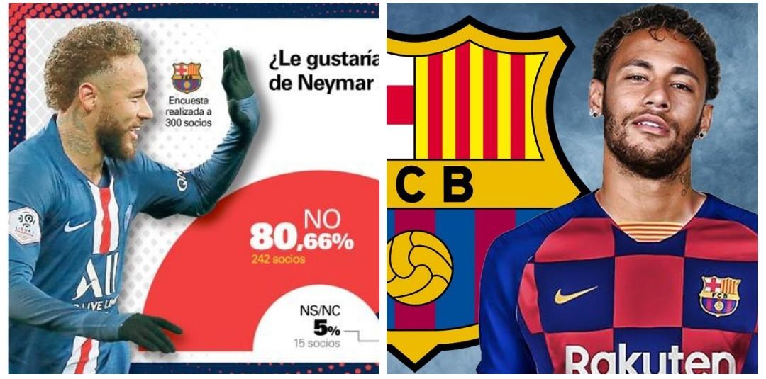 बार्सिलोनाका ८० प्रतिशत बोर्ड सदस्यको मत– 'हामीलाई नेइमार चाहिँदैन'