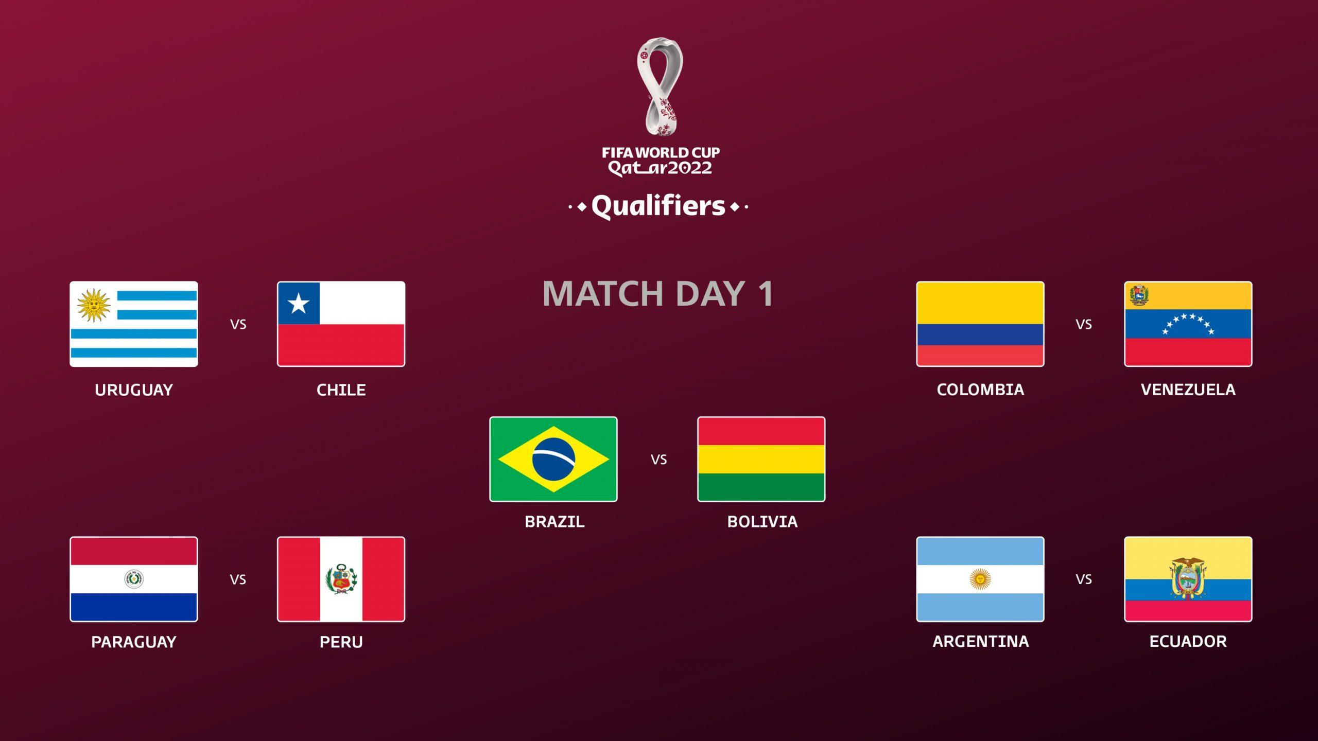 कतार विश्वकप फुटबल : दक्षिण अमेरिकी क्षेत्रको प्रारम्भिक छनौट 'ड्र' सार्वजनिक