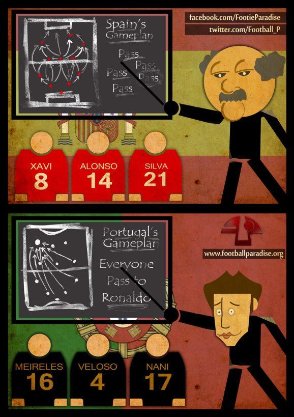 Genius tacticians