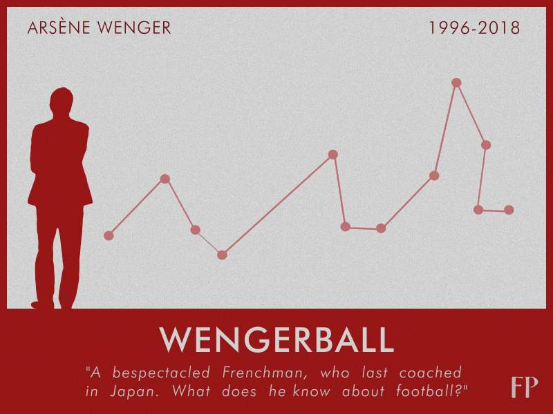 Watching Arsène Wenger from the other side